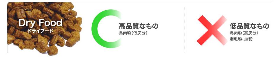 アニモンダ animonda ドッグフード 紹介5