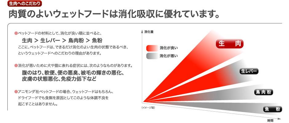 アニモンダ animonda ドッグフード 紹介7